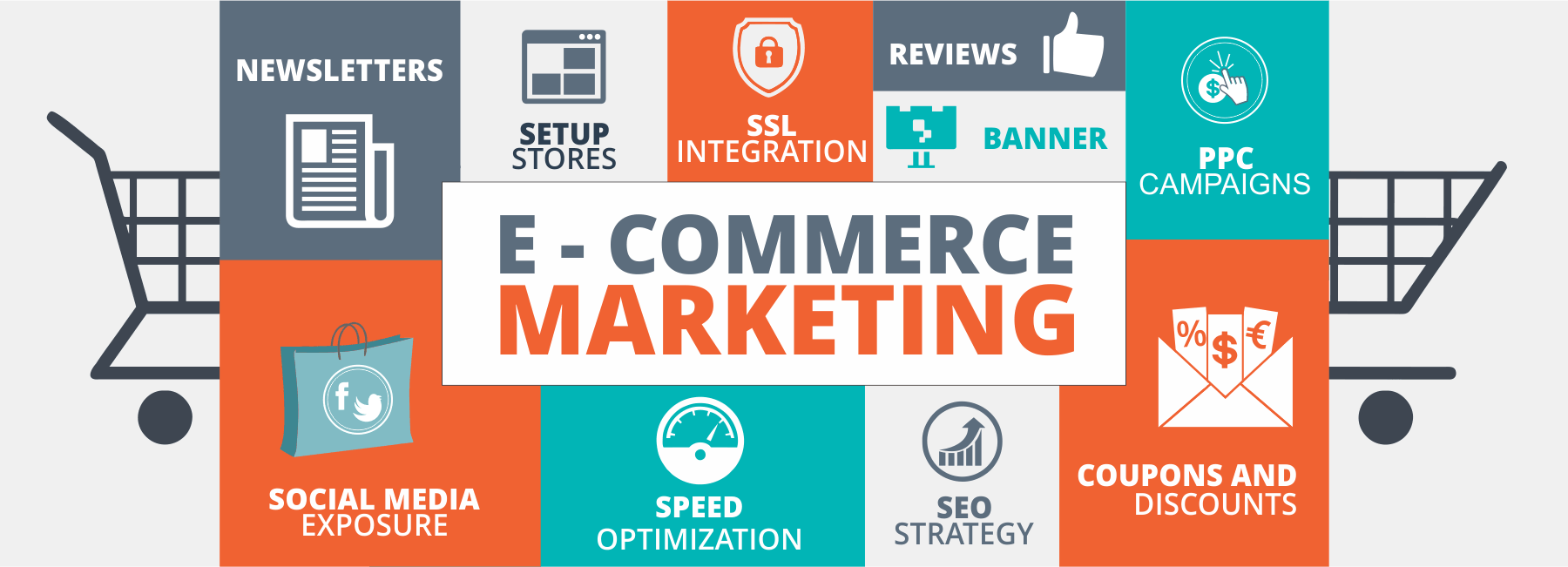Marketing E-commerce